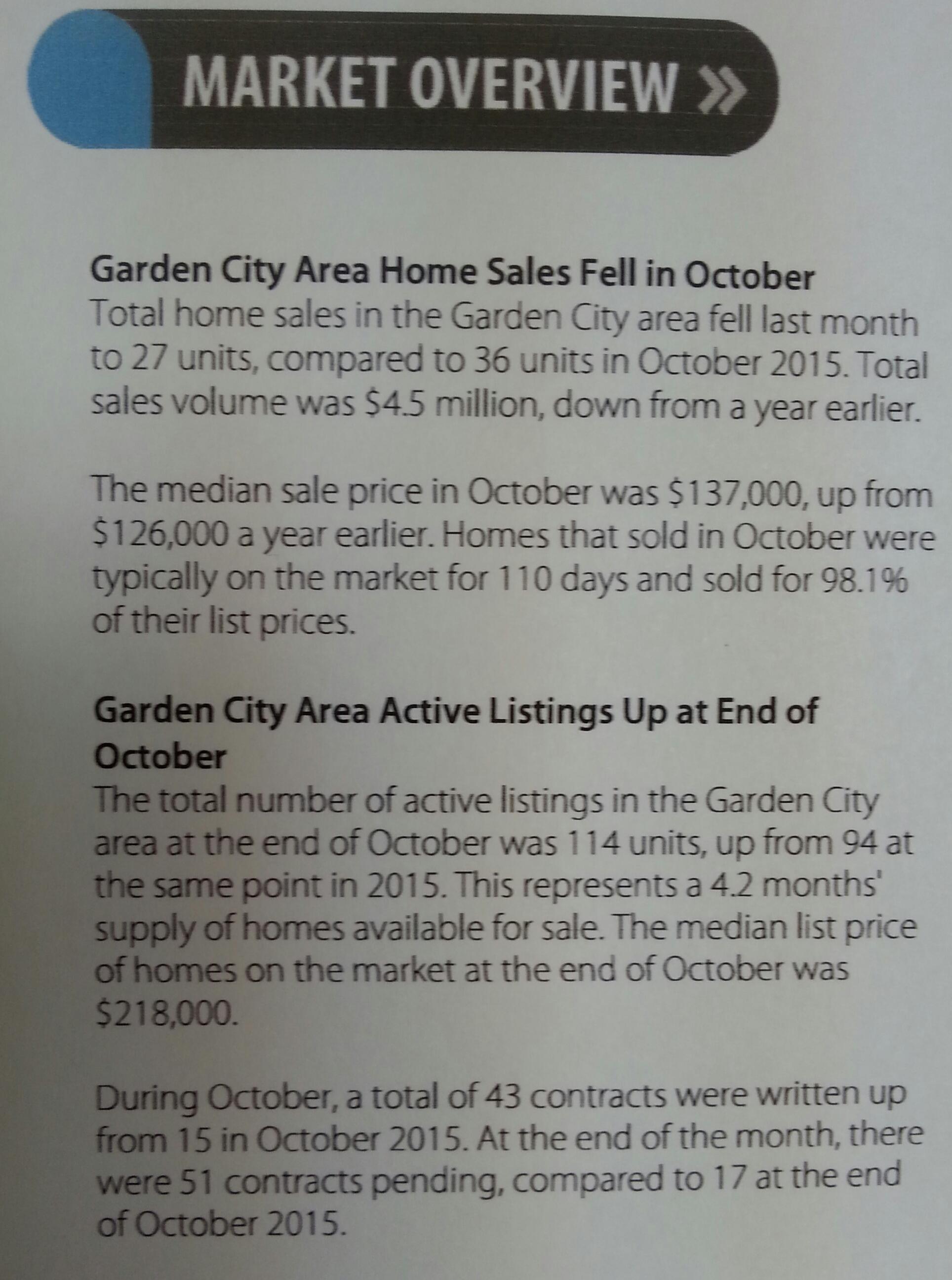 Market Overview December Stats