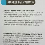 April 2017 Market Overview