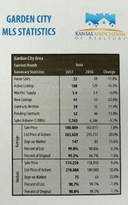 June 2017 Stats