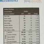 Garden City MLS Stats for October