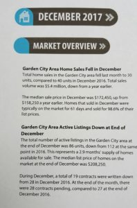 Market Overview with December Stats