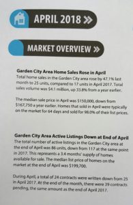 April Market Overview