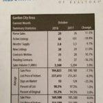 October MLS Stats