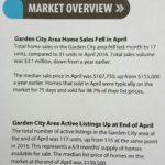 April 2017 Market Overview