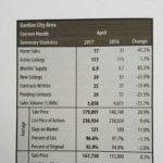 April 2017 Stats