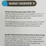 July 2017 Market Overview