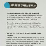 January Market Overview