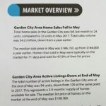 May Market Overview